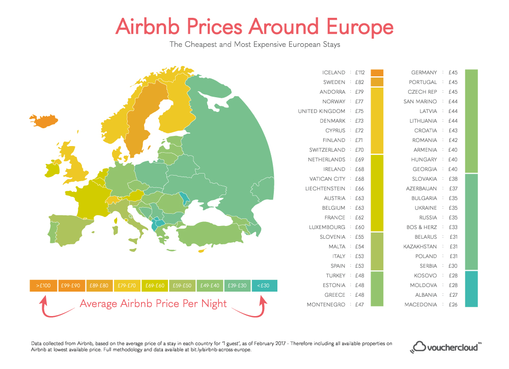 Iceland Tops List Of Most Expensive Airbnb Prices In Europe